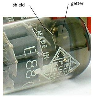 Figure 5: Shield structure in a vaccum tube.